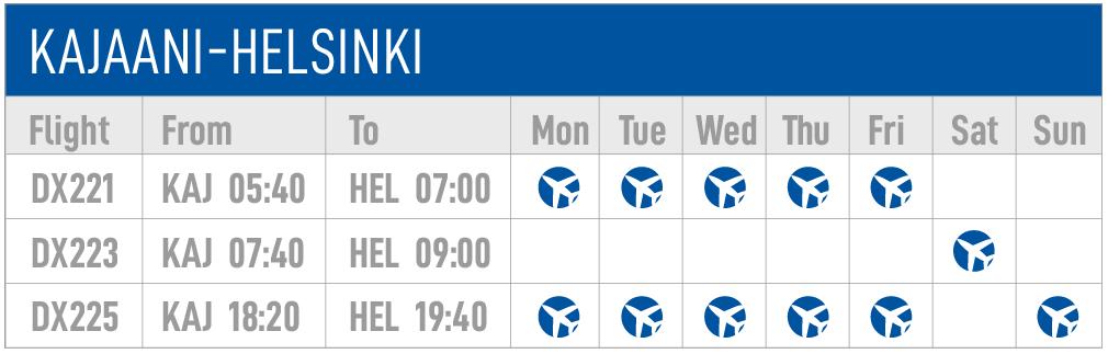 Kajaani-Helsinki lentoaikataulu