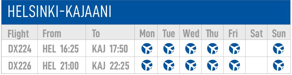 Helsinki-Kajaani lentoaikataulu